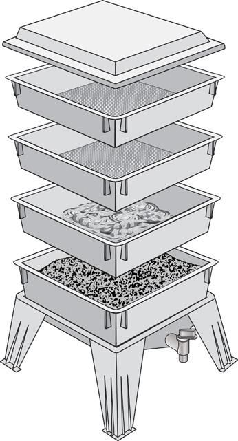 Worm Factory Diagram
